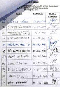 Inilah nama-nama yang resmi mendaftar dan masuk dalam penjaringan Cawagub Kepri di Partai Demokrat Kepri. Sumber Partai Demokrat Kepri